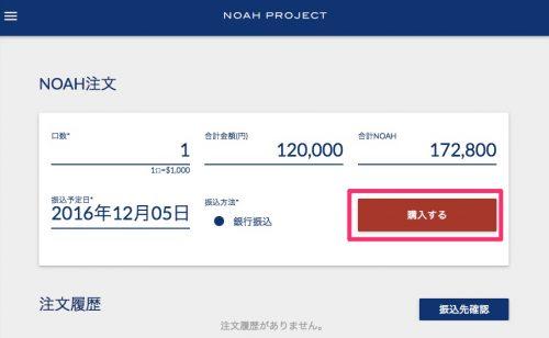 ノアコイン購入方法NOAHCOIN